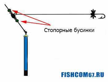 Тирольская палочка с регулируемой высотой проводки приманки