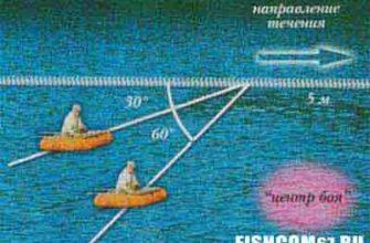 """Положение лодки по отношению к месту """"боя"""" окуня"""