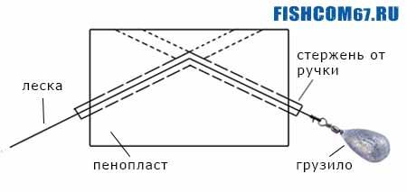 Самодельный глубиномер для рыбалки