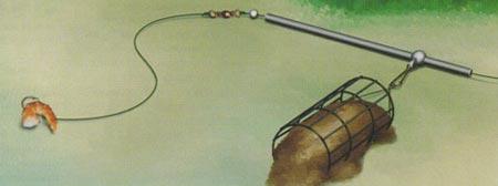 Рыбалка на угря