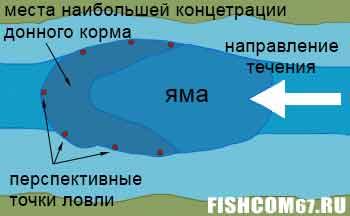 Схема перспективных точек ловли сома на квок в русловой яме