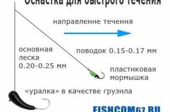 Оснастка с мормышками для ловли на быстром течении