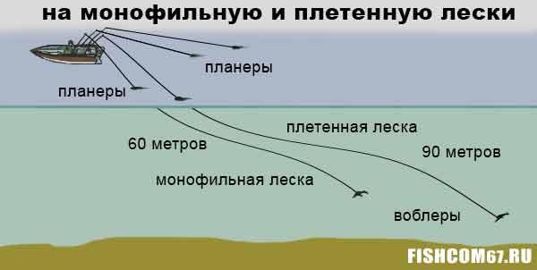 Рыбалка троллингом на монофильную леску и плетенку