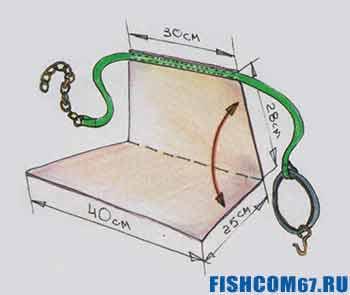 Самодельная сумка для рыбы